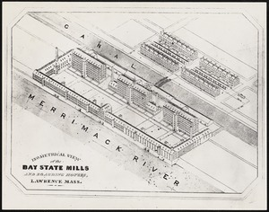 Isometrical view of the Bay State Mills and boarding houses, Lawrence Mass.